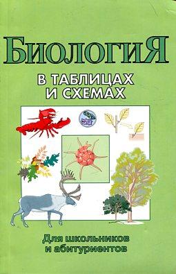 Биология в таблицах и схемах