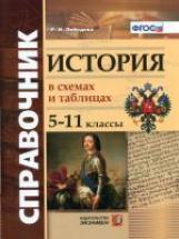 Лебедева. Справочник по обществознанию в схемах и таблицах. 8-11 кл. (ФГОС).